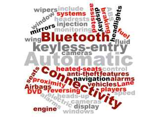 An array of words associated with the automotive industry